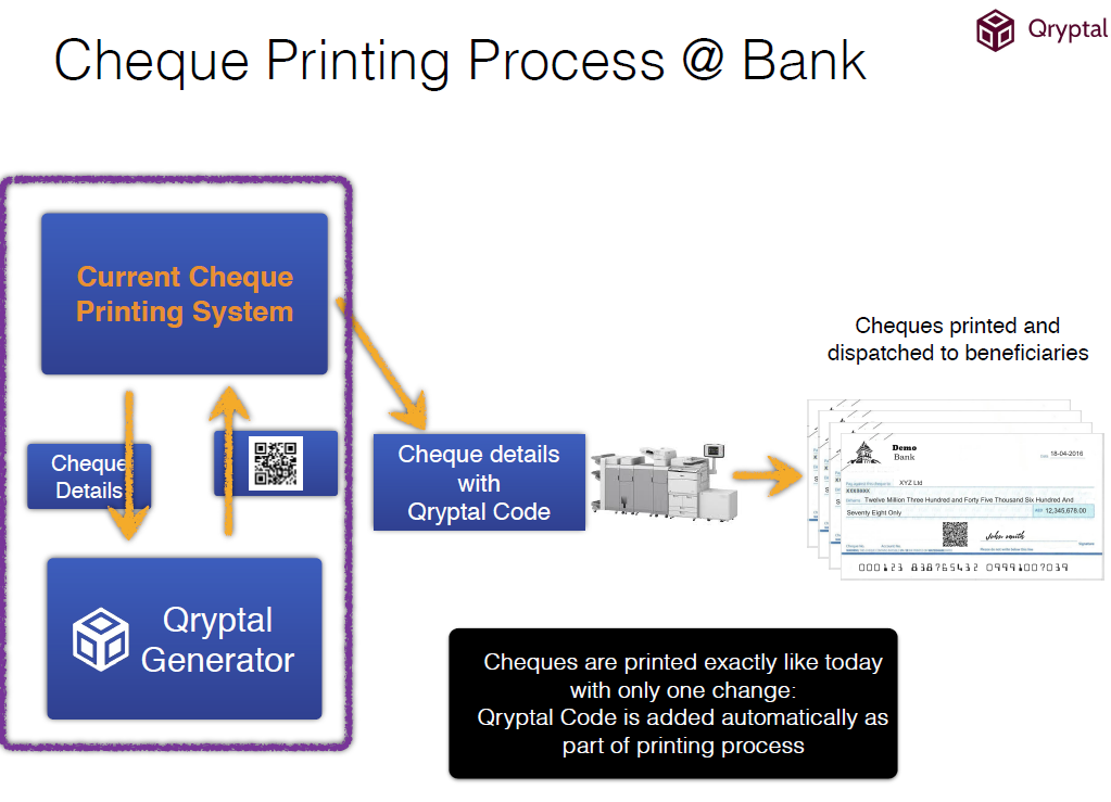 Cheque printing process