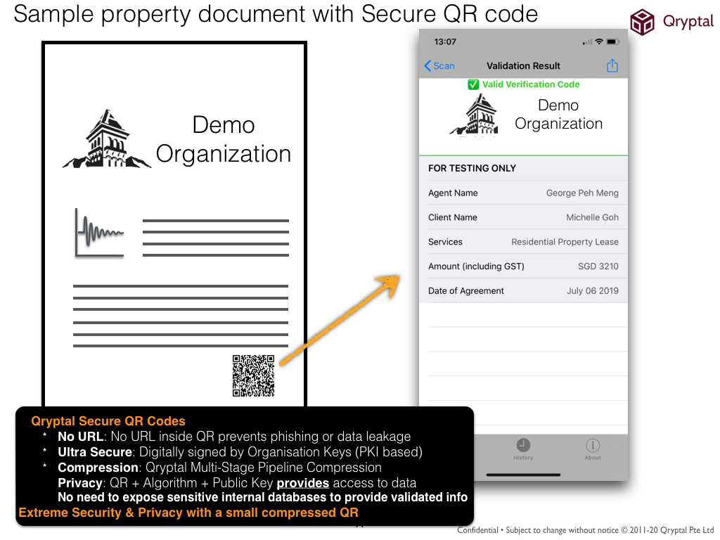 Sample property letter with Secure QR code