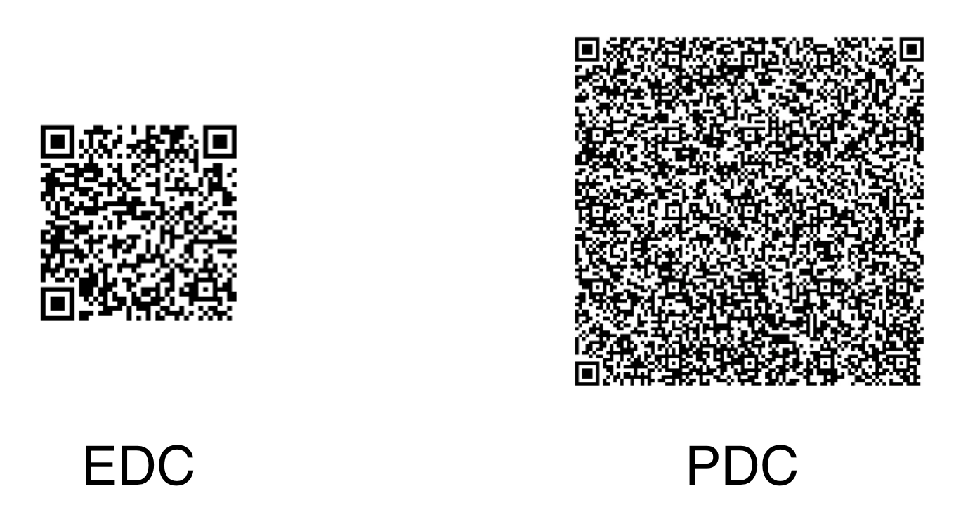 Secure Encrypted QR Code Generation | Electronic Authentication with